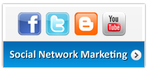 Dental Websites Social Media and Marketing